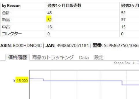 桃鉄PS2amazonの月間売れ行き画面拡大